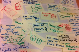 Workshops in Service Design & Process Review